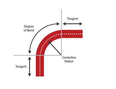 Hot Induction Bend
